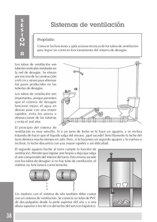 de instalaciones sanitarias de agua y desague modulo 1