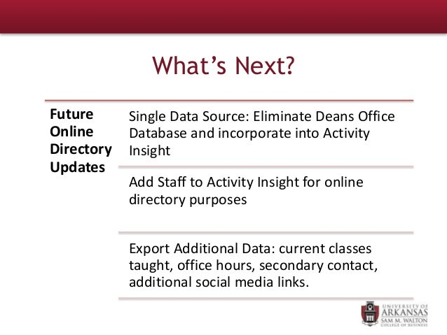 What's Next? Future Online Directory Updates Single Data Source: Eliminate Deans Office Database and incorporate into Acti...