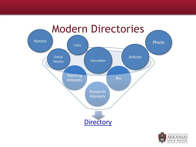 Directory Research Interests Teaching Interests Bio Photo Education Links Social Media Articles Honors Modern Directories