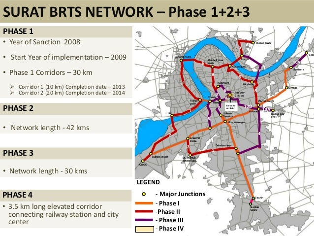 SURAT BRTS NETWORK – Phase 1+2+3PHASE 1• Year of Sanction 2008• Start Year of implementation – 2009• Phase 1 Corridors – 3...