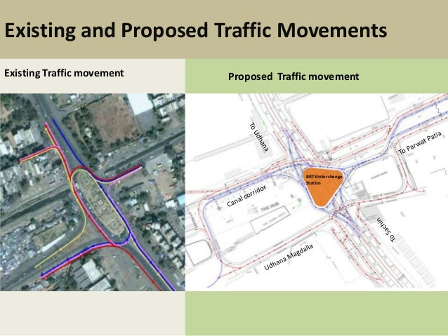 Existing Traffic movement Proposed Traffic movementExisting and Proposed Traffic MovementsBRTS InterchangeStation