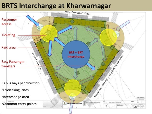 •3 bus bays per direction•Overtaking lanes•Interchange area•Common entry pointsBRT + BRTInterchangeTicketingPassengeracces...