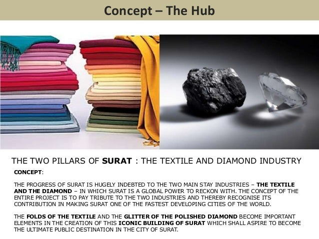 THE TWO PILLARS OF SURAT : THE TEXTILE AND DIAMOND INDUSTRYCONCEPT:THE PROGRESS OF SURAT IS HUGELY INDEBTED TO THE TWO MAI...