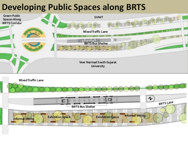 BRTS Bus ShelterInformal sittingMixedTraffic LaneBRTS Bus ShelterGreen PublicSpaces AlongBRTS CorridorInformal sittingSVNI...
