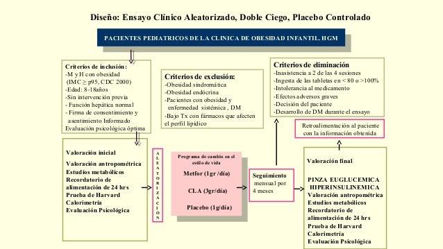 SIMPOSIO: ESTRATEGIAS DE PREVENCIÓN Y TRATAMIENTO DE LA
