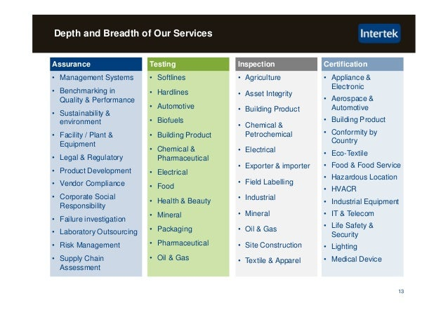 Benchmarking in healthcare pdf