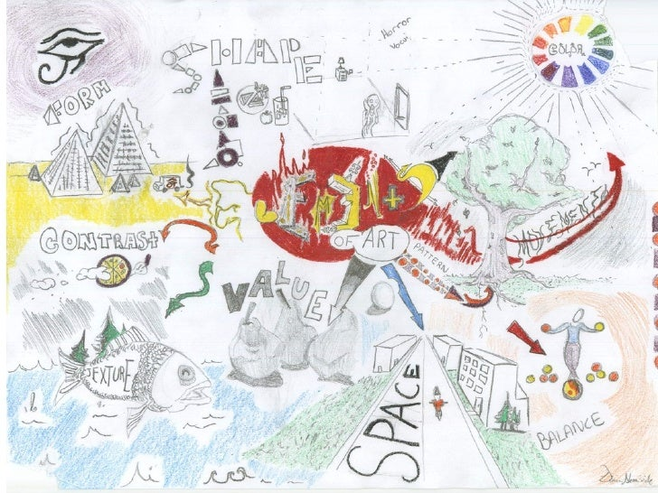009 mind maps and big ideas Slide 2