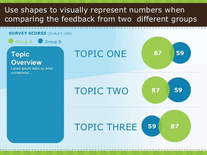 009 PowerPoint-Tastic Template - Survey Results