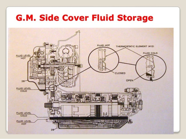 g m  side cover fluid storage