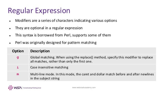 JavaScript - Chapter 9 - TypeConversion and Regular Expressions