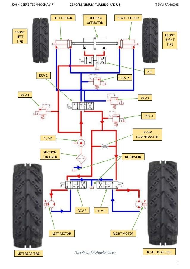 Turning Radius Jd 4555 : Zero turn radius report team panache