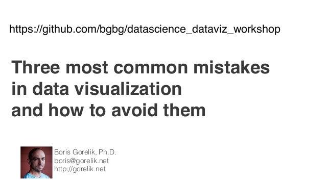 Three most common mistakes in data visualization  and how to avoid them Boris Gorelik, Ph.D. boris@gorelik.net http://g...