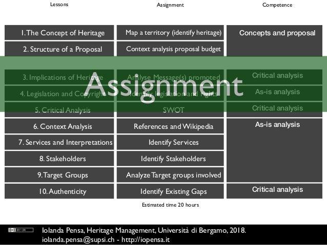Heritage Management 2018 - 00 assignment 2018 Slide 3