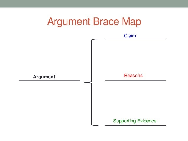 what is an argument a foundation for ela in the common core era argument brace map claim