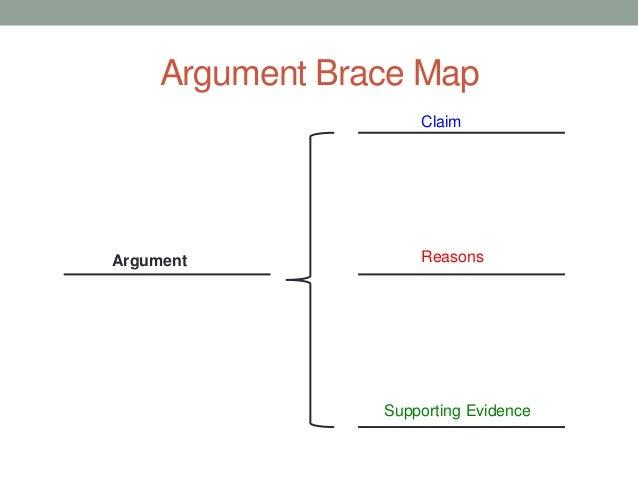 argumentative essay steps