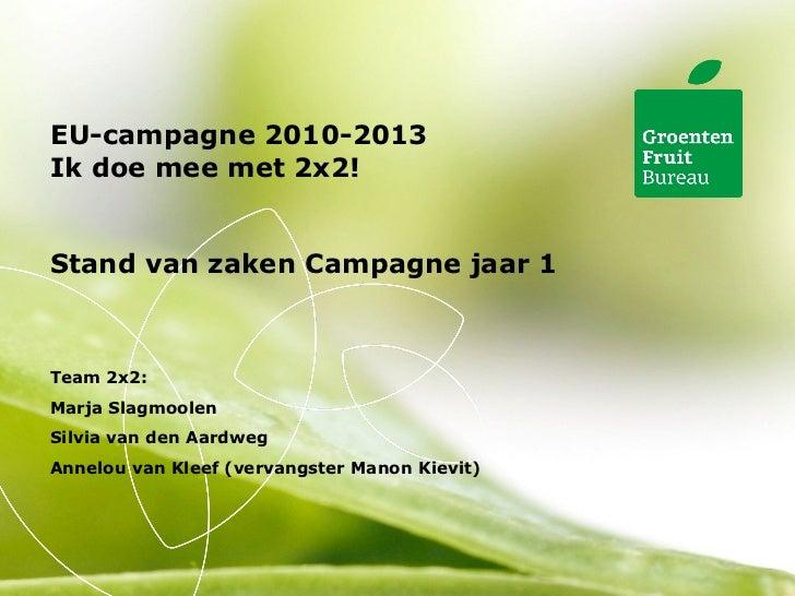 EU-campagne 2010-2013 Ik doe mee met 2x2! Stand van zaken Campagne jaar 1 <ul><li>Team 2x2: </li></ul><ul><li>Marja Slagmo...