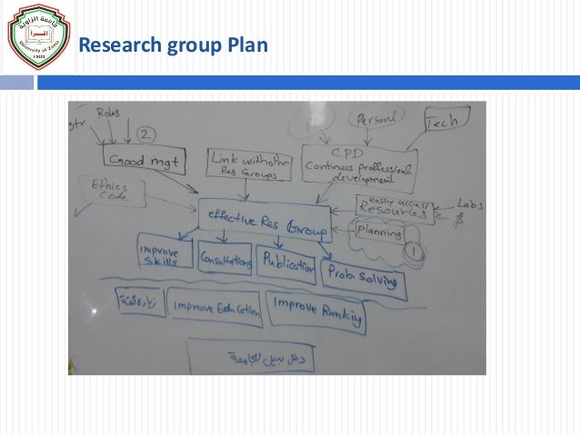 team building research There is a continuing need for research capacity building initiatives for primary health care professionals historically strategies have focused on.