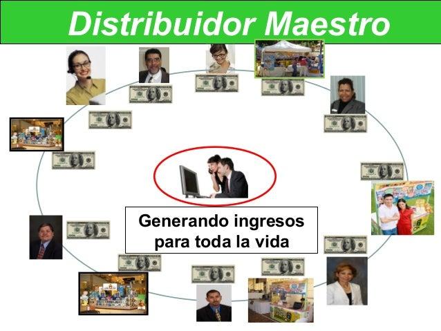 Generando ingresos para toda la vida Distribuidor Maestro