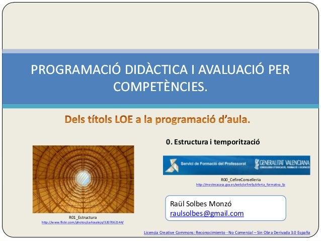 PROGRAMACIÓ DIDÀCTICA I AVALUACIÓ PERCOMPETÈNCIES.0. Estructura i temporitzacióPROGRAMACIÓ DIDÀCTICA I AVALUACIÓ PERCOMPET...
