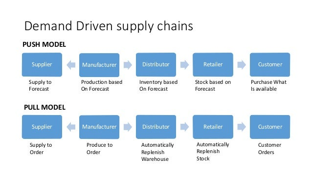 Kimberly-Clark weaves supplier stewardship into the fabric of our business by maintaining a resilient supply chain that includes supplier relationships with like-minded business and economic values, social compliance and corporate sustainability adoption.