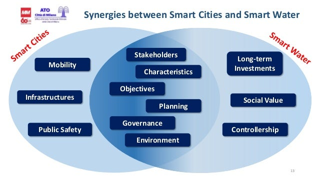 13 Stakeholders Objectives Planning Governance Characteristics Mobility Infrastructures Environment Social Value Controlle...
