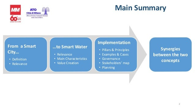 Main Summary 2 From a Smart City... • Definition • Relevance …to Smart Water • Relevance • Main Characteristics • Value Cr...