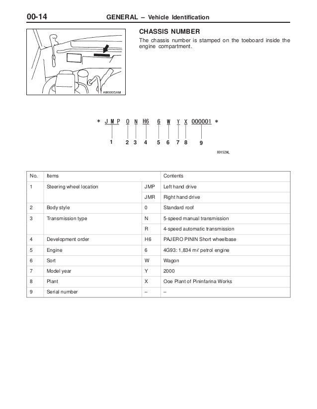 1998 Mitsubishi Montero Sport Wiring Diagram Wiring Diagram For