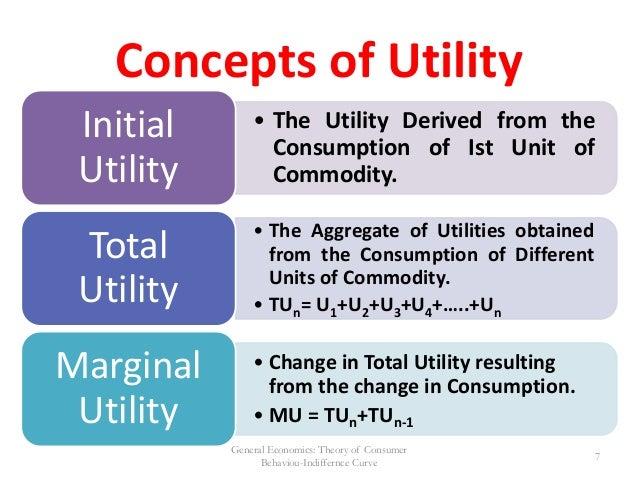 Economics Basics: Utility