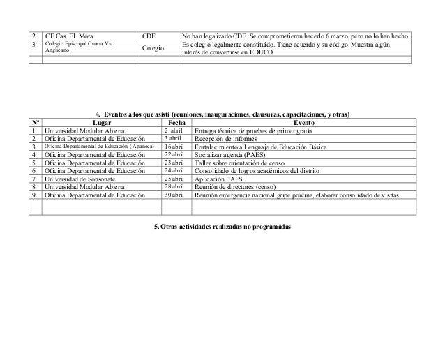 2 CE Cas. El Mora CDE No han legalizado CDE. Se comprometieron hacerlo 6 marzo, pero no lo han hecho 3 Colegio Episcopal C...