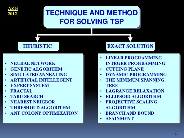 Interaction Theory New Paradigm In Solving The Traveling