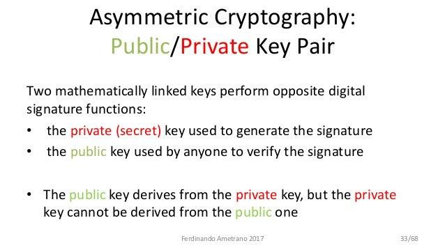 33 Asymmetric Cryptography Public Private Key