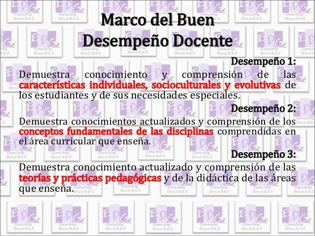 Marco del Buen  Desempeño Docente  Desempeño 1:  Demuestra conocimiento y comprensión de las  características individuales...