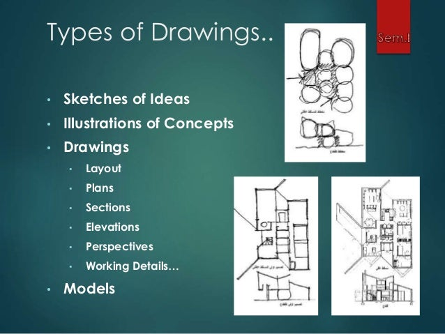 Architectural Drawing Types inrto to architectural drawing and graphics i