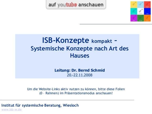 Institut für systemische Beratung, Wieslochwww.isb-w.deISB-Konzepte kompakt –Systemische Konzepte nach Art desHausesLeitun...
