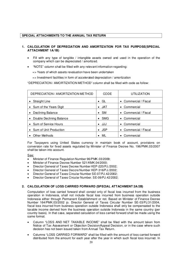 20 SPECIAL ATTACHMENTS TO THE ANNUAL TAX RETURN 1. CALCULATION OF DEPRECIATION AND AMORTIZATION FOR TAX PURPOSE(SPECIAL AT...