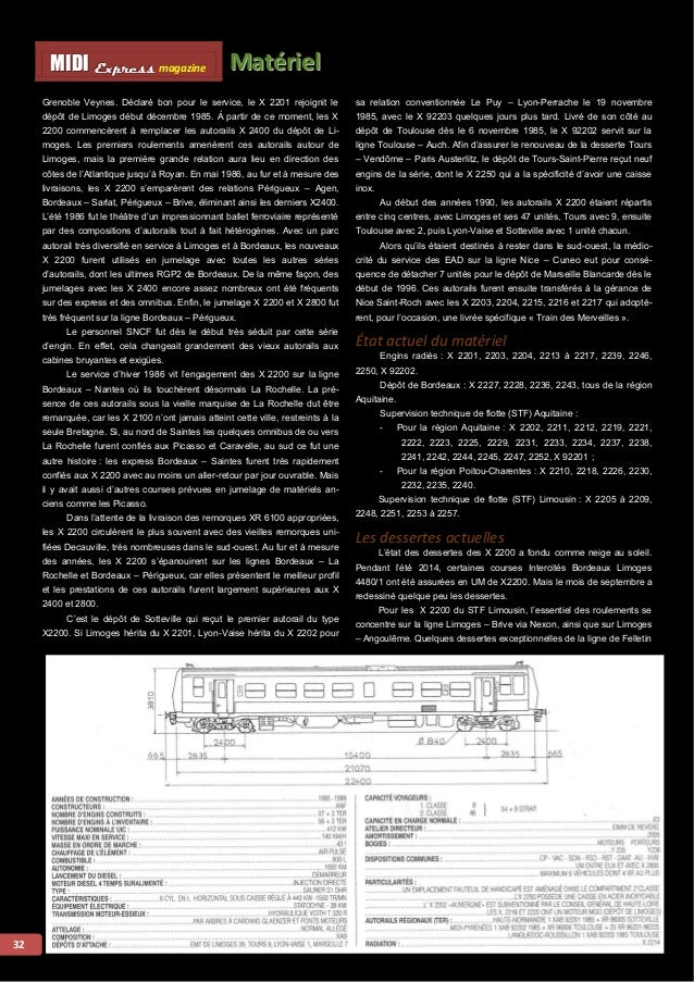 Mattériiell MMI IIDDI II EEx xxp ppr rre ees sss ss magazine  33  sont encore possibles lors d'une défaillance d'un X 7350...