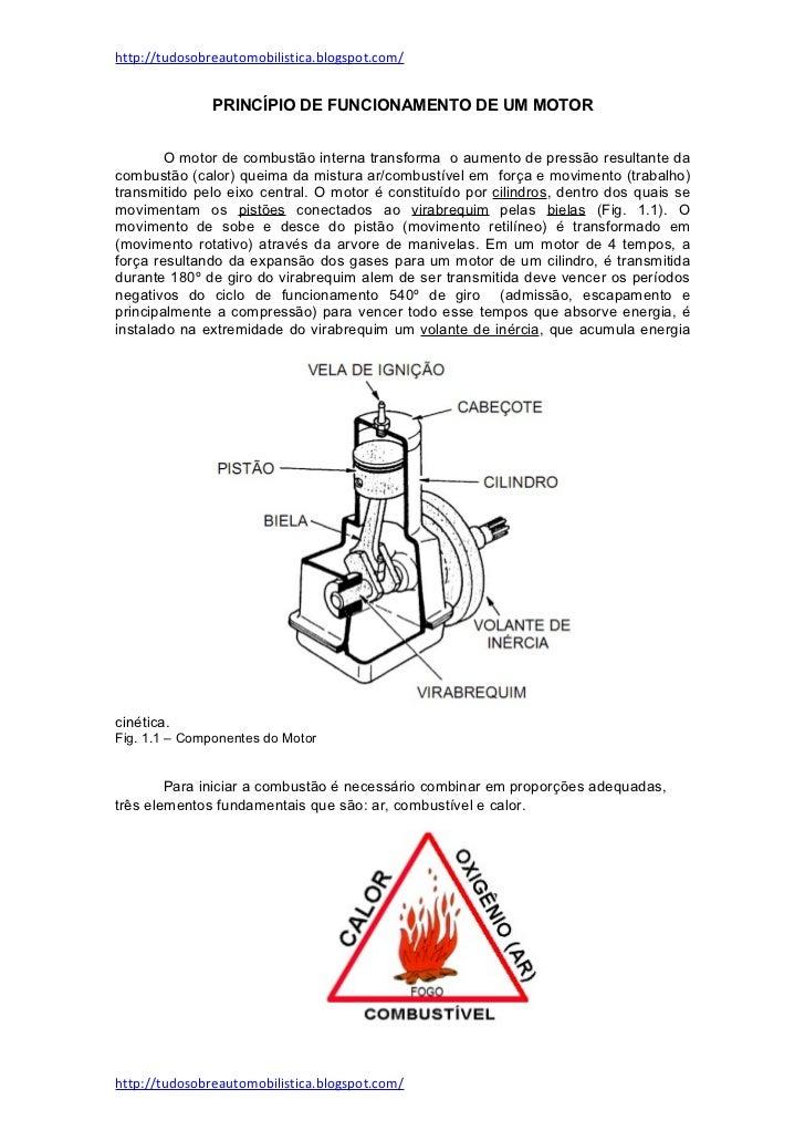http://tudosobreautomobilistica.blogspot.com/               PRINCÍPIO DE FUNCIONAMENTO DE UM MOTOR        O motor de combu...