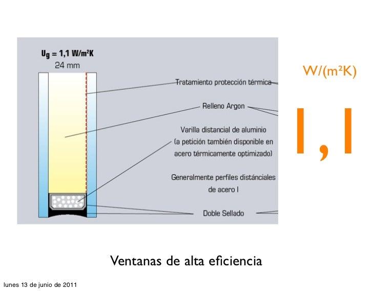 W/(m²K)                                                         1,1                            Ventanas de alta eficiencial...