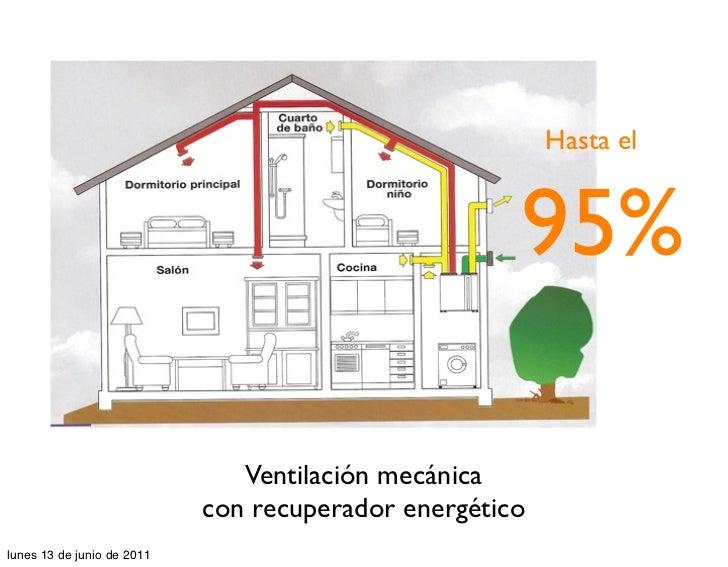 Hasta el                                                     95%                               Ventilación mecánica       ...