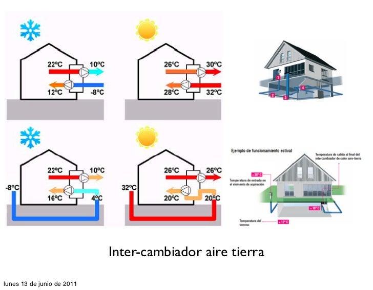 Inter-cambiador aire tierralunes 13 de junio de 2011