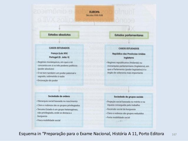 """167Esquema in """"Preparação para o Exame Nacional, História A 11, Porto Editora"""