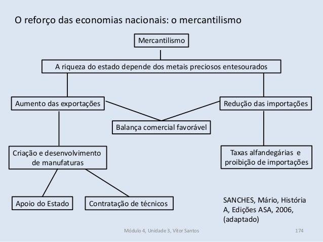 Módulo 4, Unidade 3, Vítor Santos 174 O reforço das economias nacionais: o mercantilismo Mercantilismo A riqueza do estado...