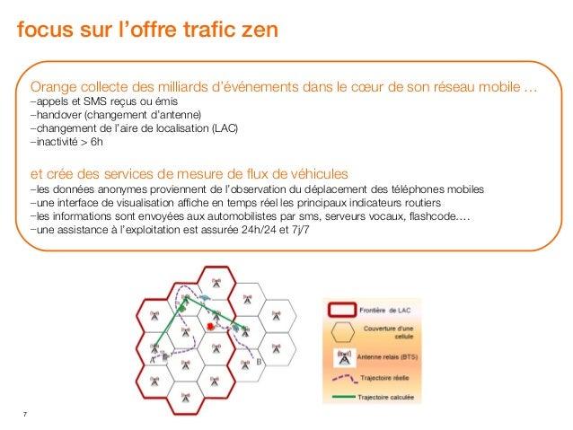 focus sur l'offre trafic zen    Orange collecte des milliards d'événements dans le cœur de son réseau mobile …    –appels ...