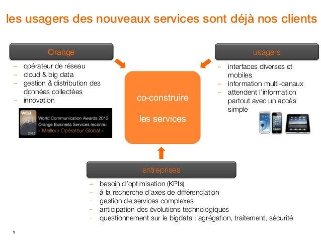 les usagers des nouveaux services sont déjà nos clients            Orange                                                 ...