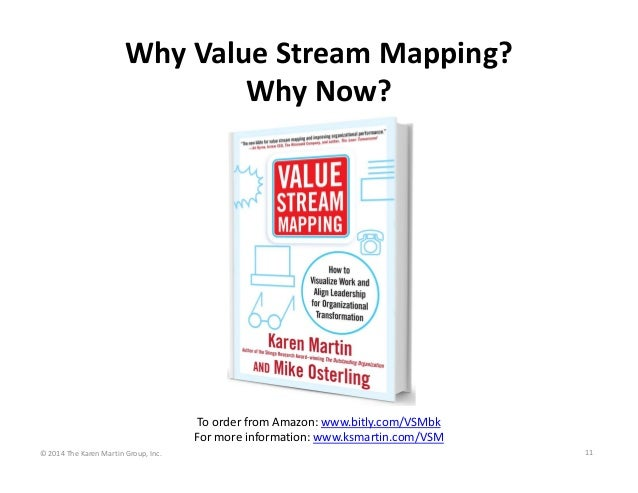 WhyValueStreamMapping? WhyNow?  ToorderfromAmazon:www.bitly.com/VSMbk Formoreinformation:www.ksmartin.com/VSM ...