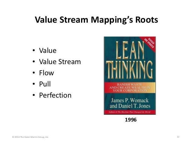 Value Stream Mapping's Roots • • • • •  Value Value Stream Flow Pull Perfection 1996  © 2014 The Karen Martin Group, Inc. ...