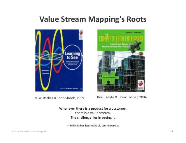 Value Stream Mapping's Roots  Mike Rother & John Shook, 1999  Beau Keyte & Drew Locher, 2004  Whenever there is a product ...