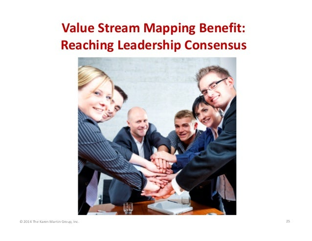 ValueStreamMappingBenefit: ReachingLeadershipConsensus  ©2014TheKarenMartinGroup,Inc.  25