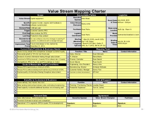 Value Stream Mapping Charter Scope  Accountable Parties  Logistics  Executive Allen Ward Sponsor  Value Stream Capital equ...
