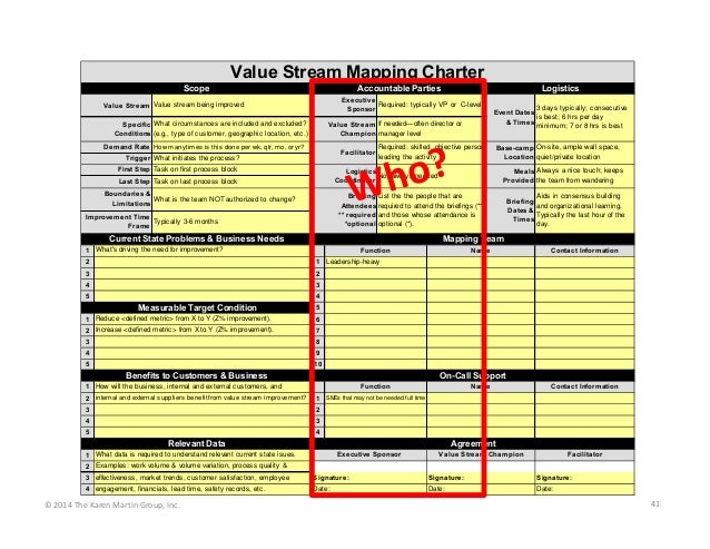 Value Stream Mapping Charter Scope  Accountable Parties  Logistics  Executive Required: typically VP or C-level Sponsor  V...